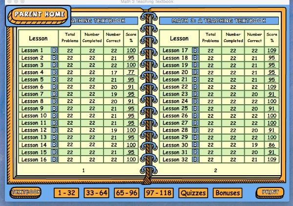 How to use the teaching textbooks homeschool math program's gradebook