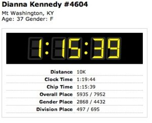 Rodes City Run 10K results